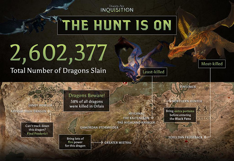 dragon-age-infographic
