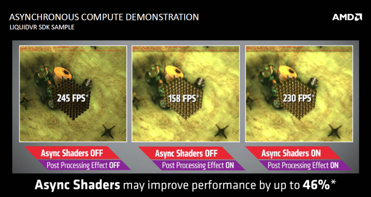 AMD Async Shader Pic 3