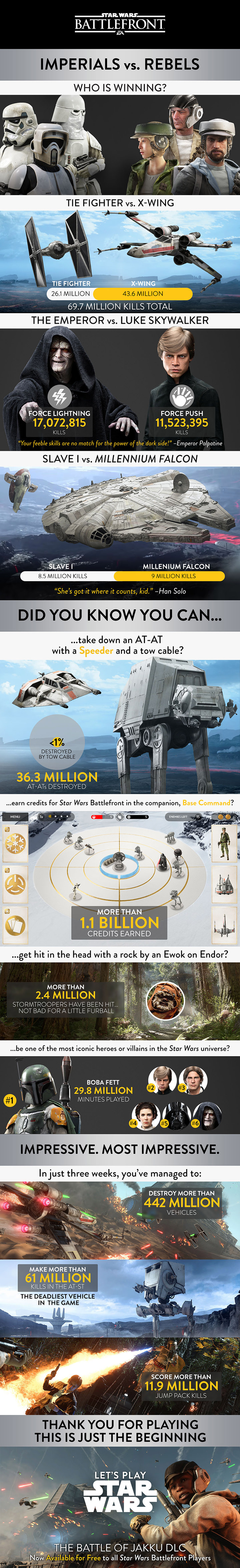 star_wars_battlefront_launch_infographic-720p