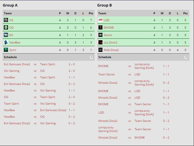 group-MDL-Zoomg