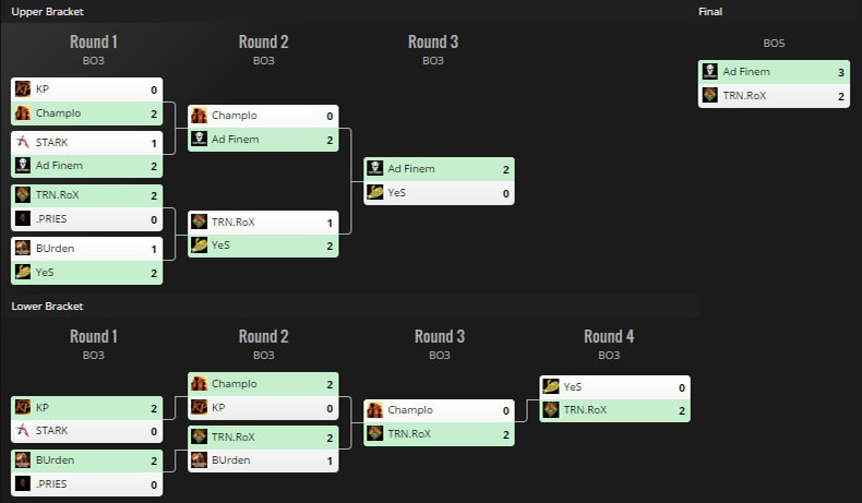 pro-dota-cup-zoomg