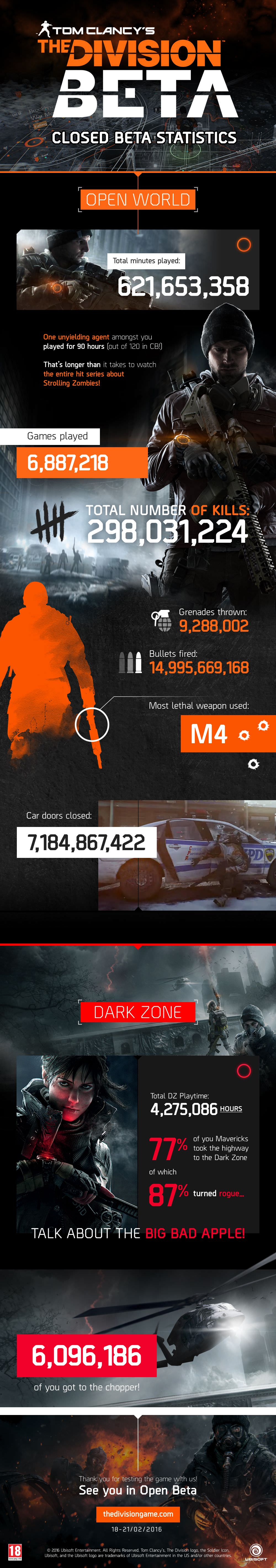 the_division_closed_beta_info