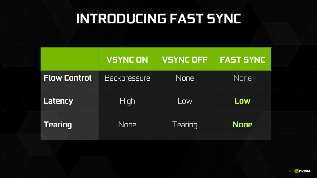 Fast Sync ZoomG