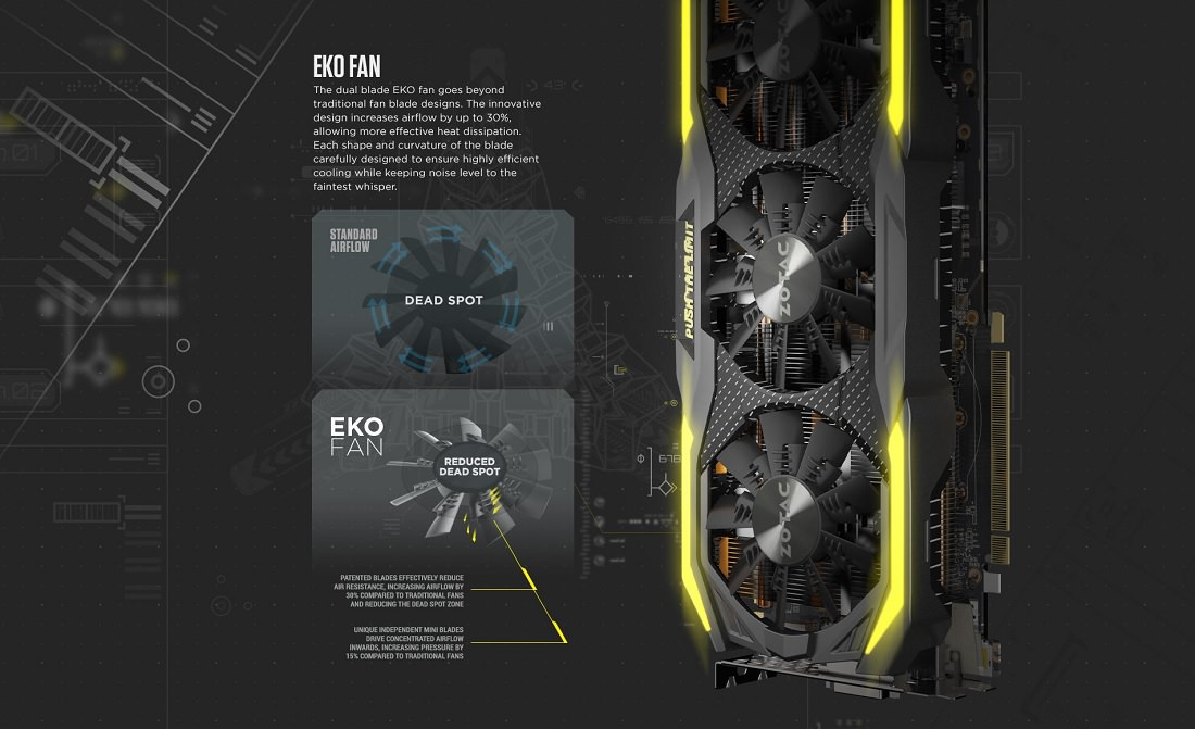 ZOTAC GEFORCE GTX 1080 AMPI EXTREME EKO Fan