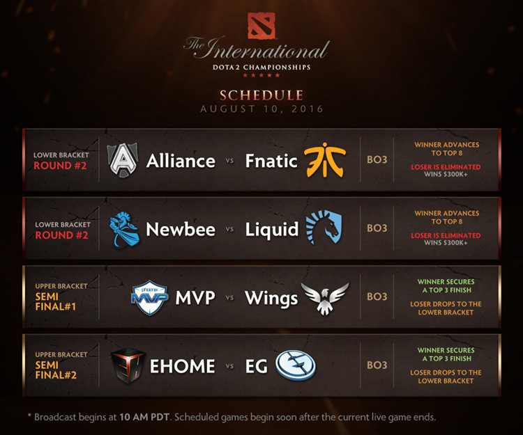 day 3 all game playoff ti6