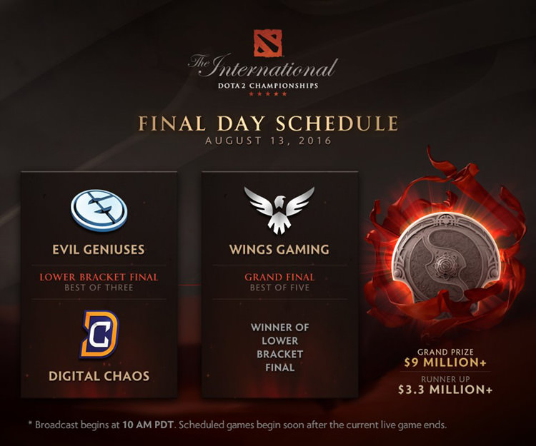 final day main event all game ti6