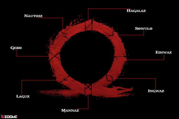 God of War Runes Meaning