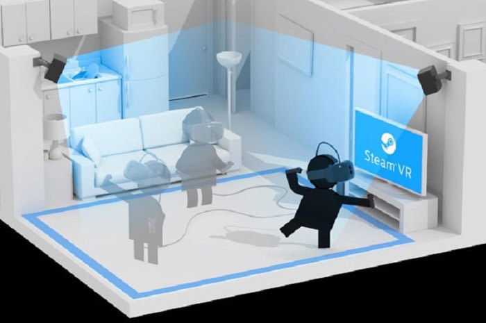 Room Scale VR
