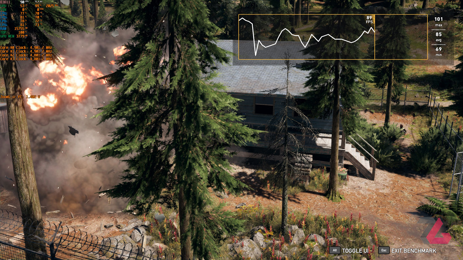 FarCry5_Benchmark Screenshot