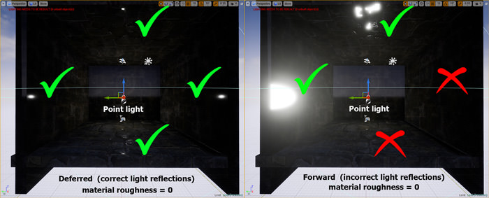 deferred and forward rendering