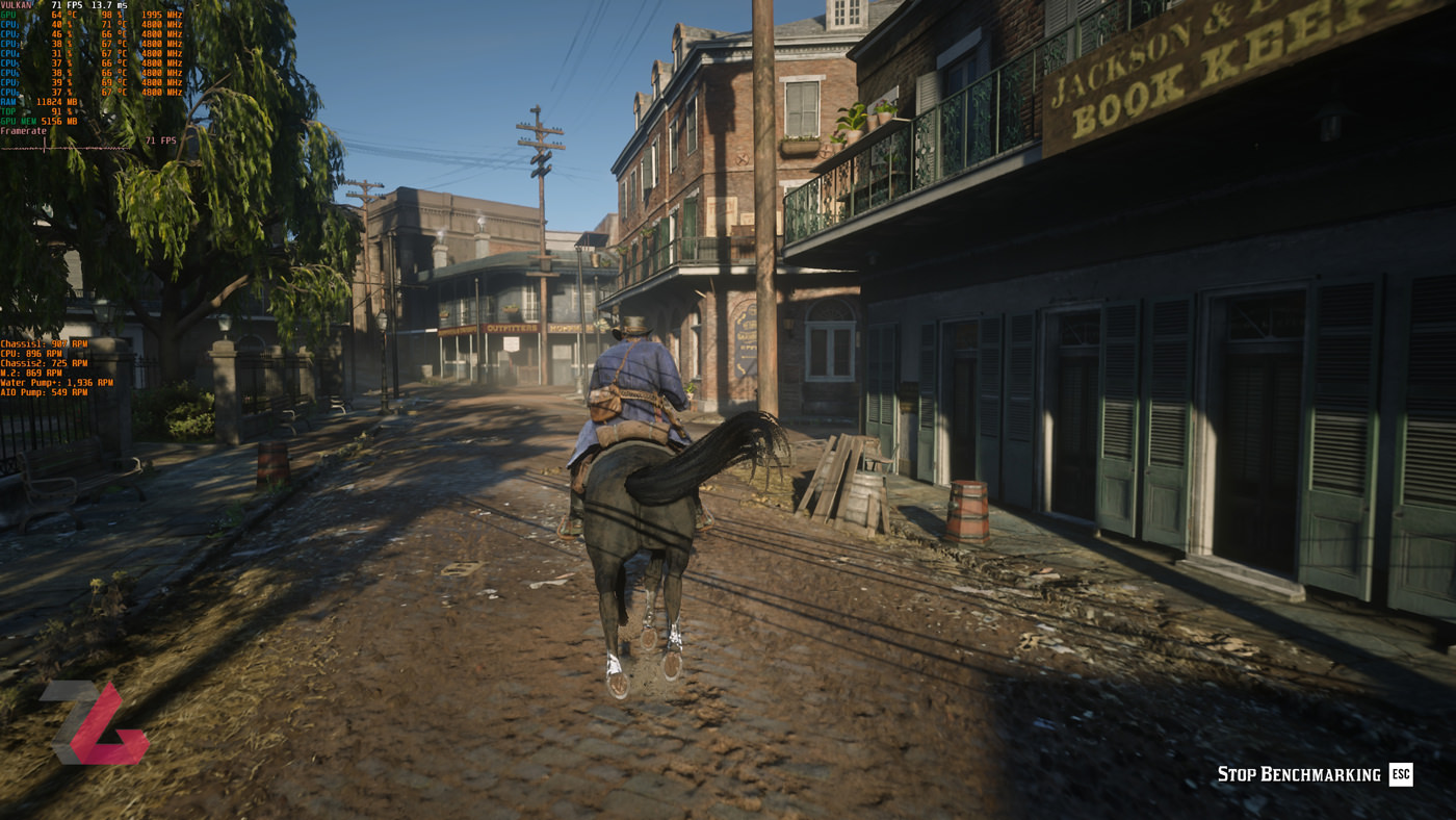 Red Dead Redemption 2 Graphics Benchmark