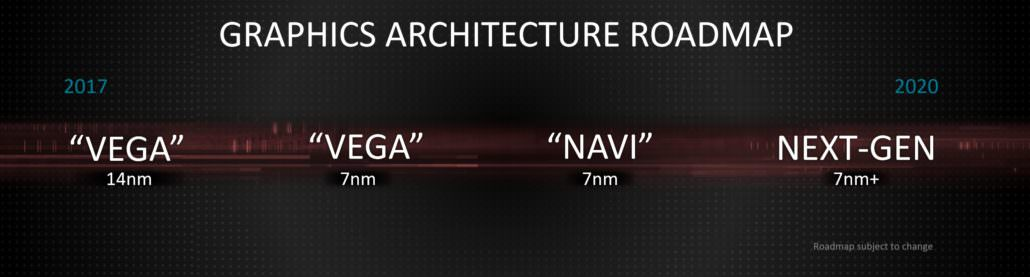 AMD Nextgen Roadmap
