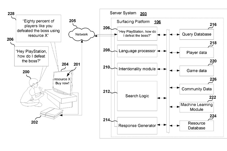 PS5 microtransactions patent