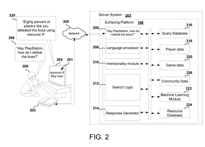 PS Assistant Patent