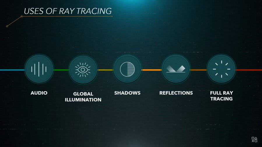 Sony PlayStation 5 graphic core ray tracing feature